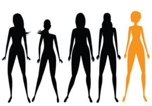 Кой е вашият силует? Има няколко типа дамски фигури и за да направите правилния избор на дрехи, трябва да знаете своят тип фигура и да се съобразите с нея